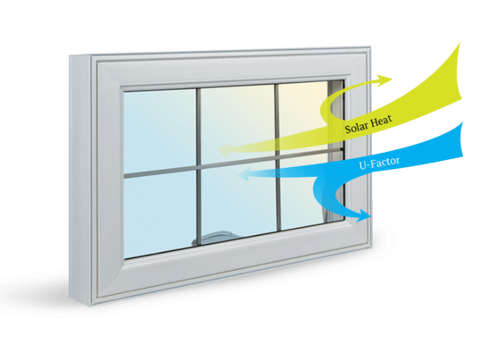 Digital rendition of energy efficient replacement windows in toronto